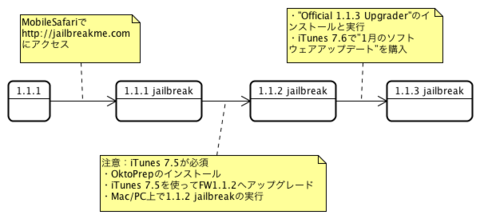 113_jailbreak_official_2